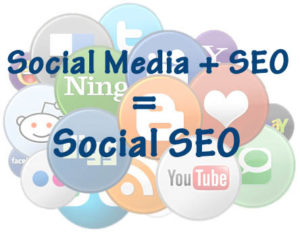 social seo 300x234 How Social SEO Proves to be a Boon for Your Business?