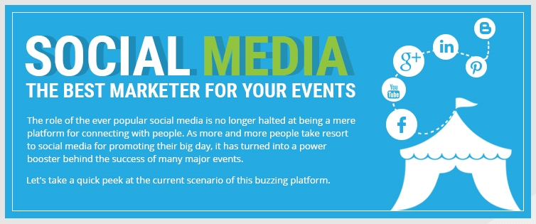 Social Media for Business events