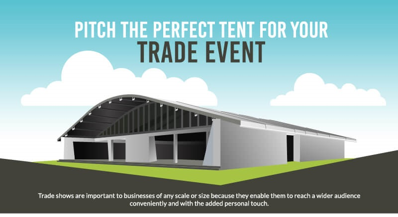 tips-for-perfect-trade-show-infographic & Top Tips for Pitching the Perfect Tent at Your Next Trade Event ...