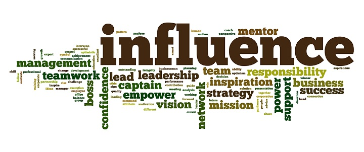Influence word cloud
