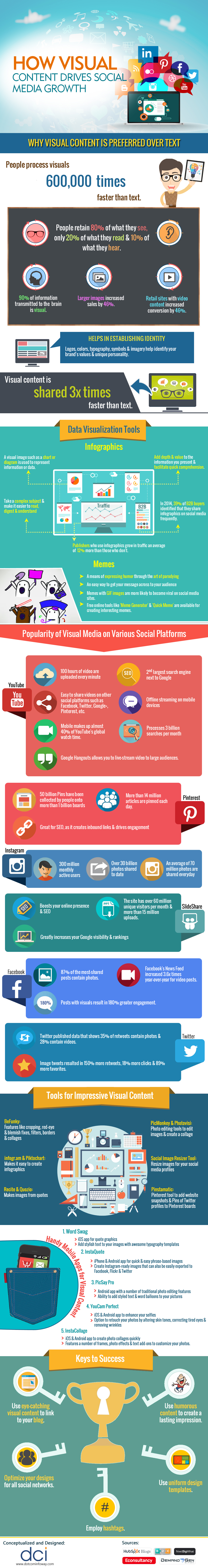 visual-content-for-social-media-presence-infographic